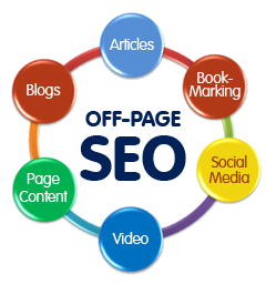 Off Page SEO SMH Services